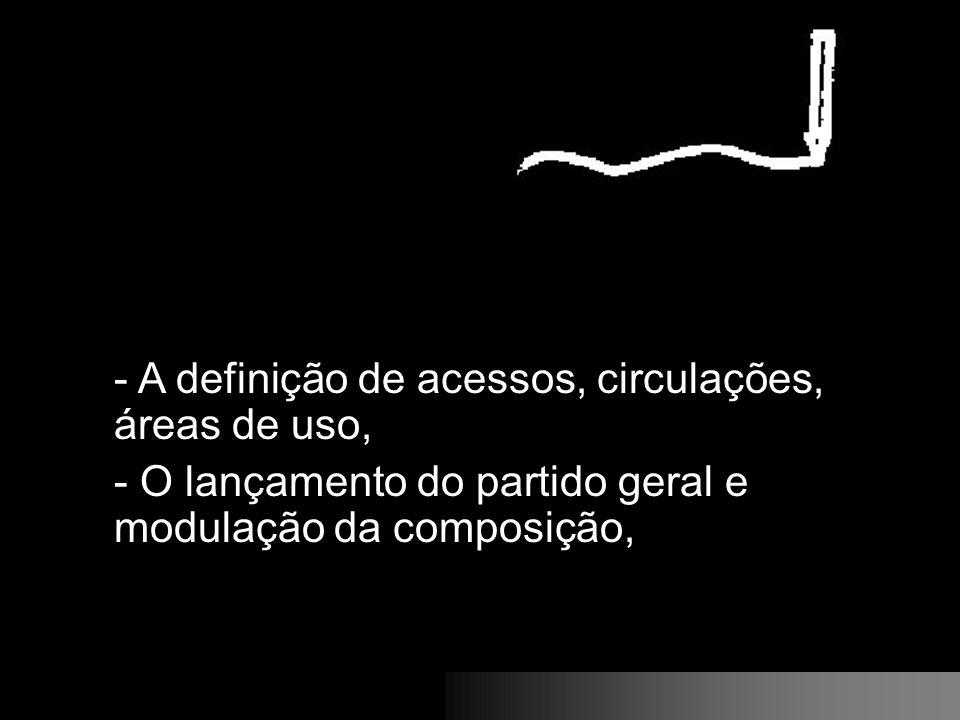 - A definição de acessos, circulações, áreas de uso,