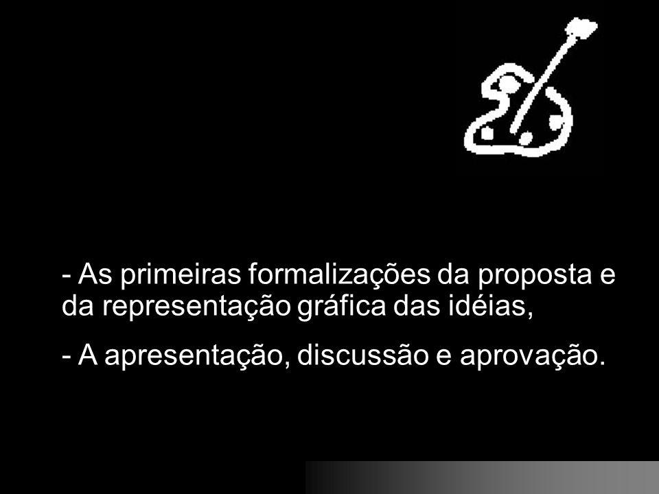 - As primeiras formalizações da proposta e da representação gráfica das idéias,