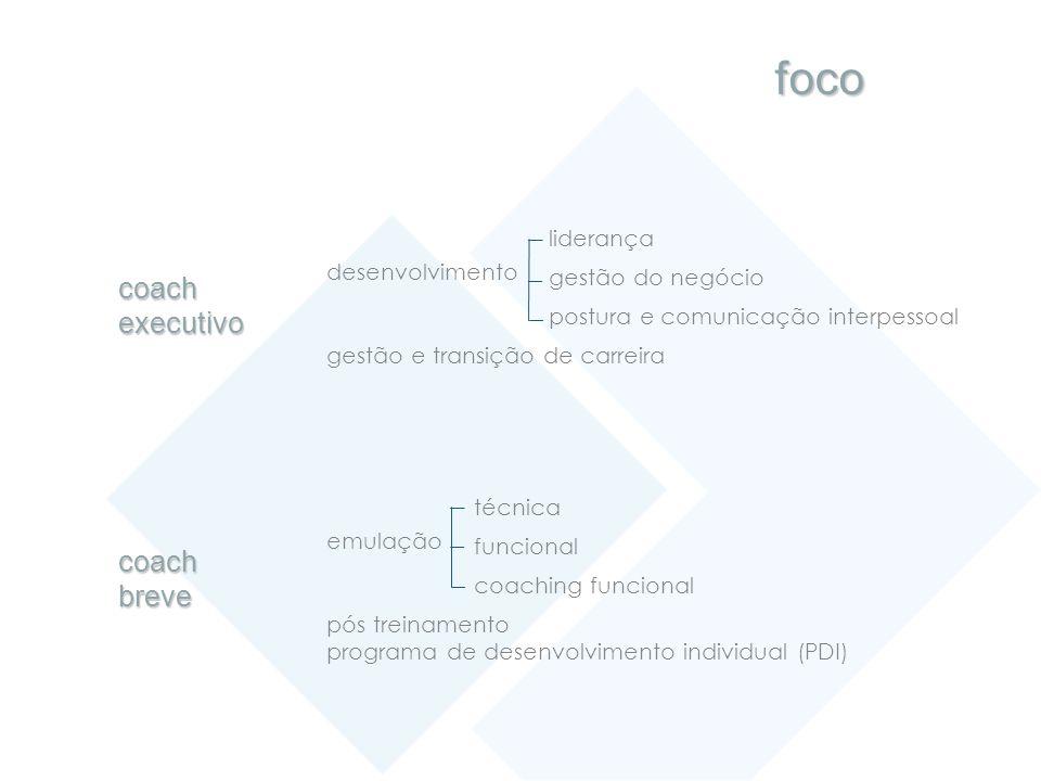 foco coach executivo coach breve liderança gestão do negócio