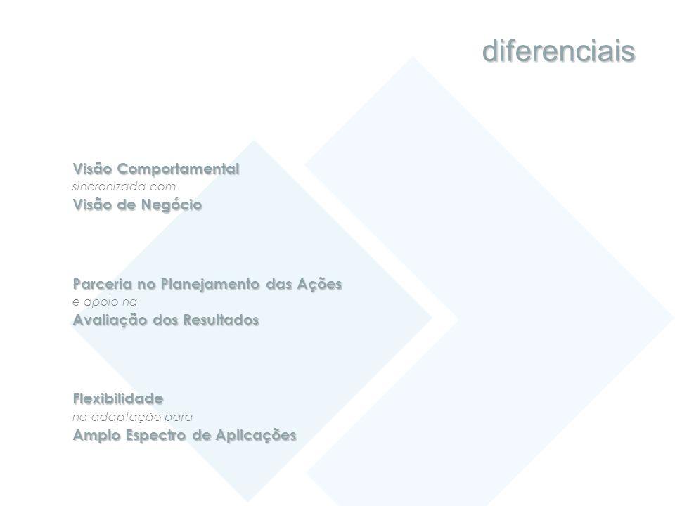 diferenciais Visão Comportamental Visão de Negócio