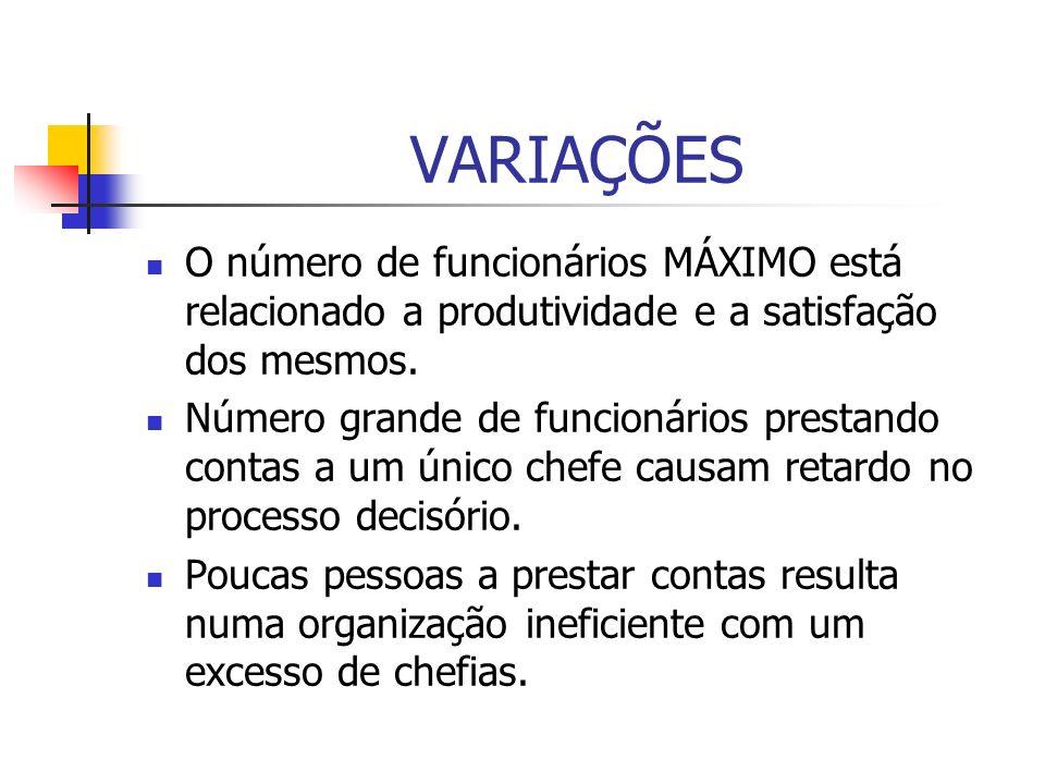 VARIAÇÕES O número de funcionários MÁXIMO está relacionado a produtividade e a satisfação dos mesmos.