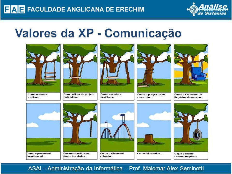 Valores da XP - Comunicação
