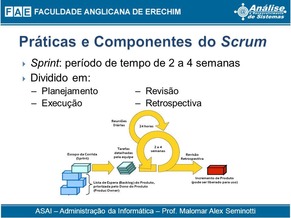 Práticas e Componentes do Scrum