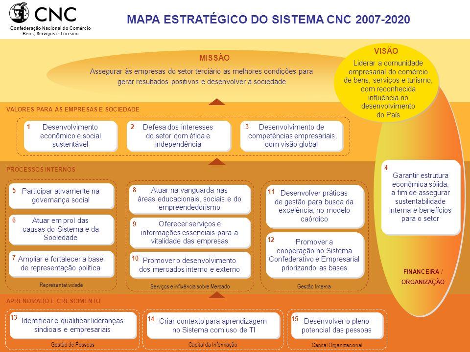 MAPA ESTRATÉGICO DO SISTEMA CNC 2007-2020