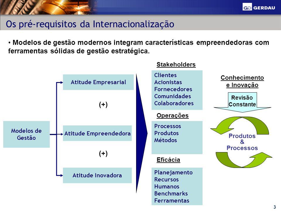Os pré-requisitos da Internacionalização