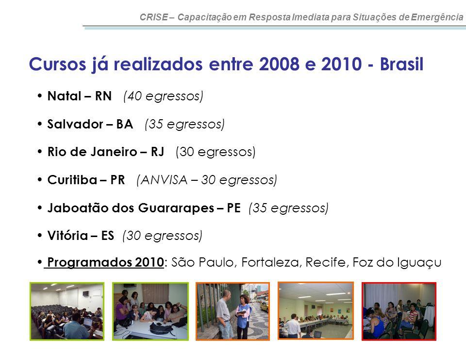 Cursos já realizados entre 2008 e 2010 - Brasil
