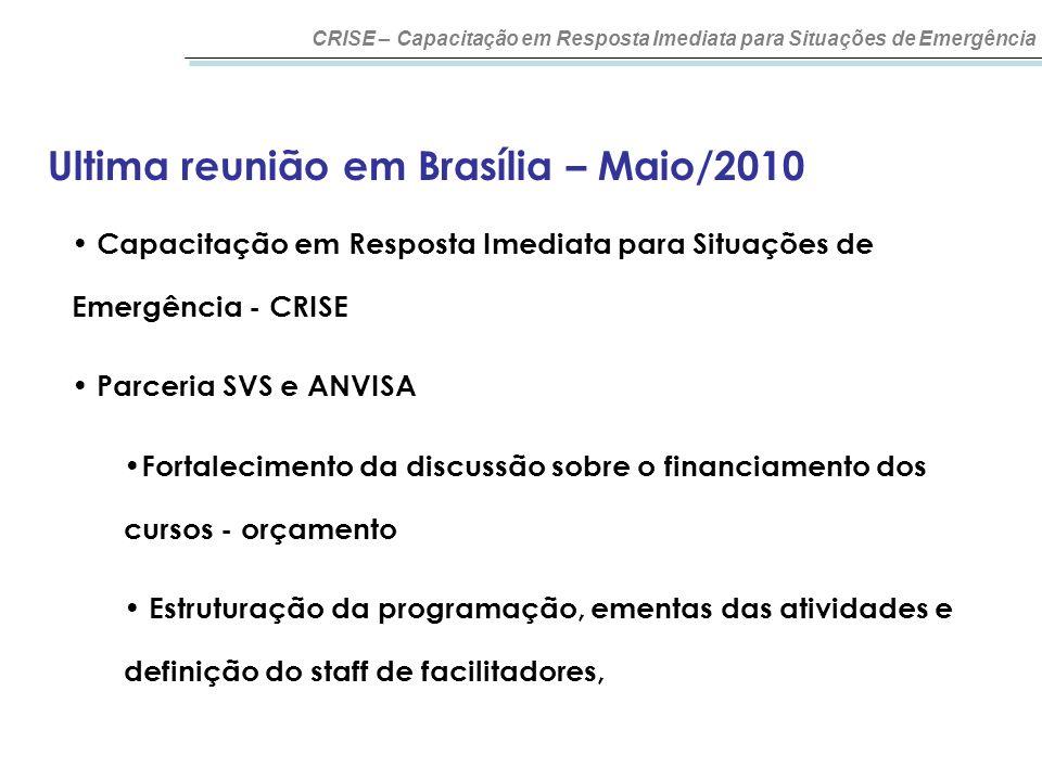 Ultima reunião em Brasília – Maio/2010