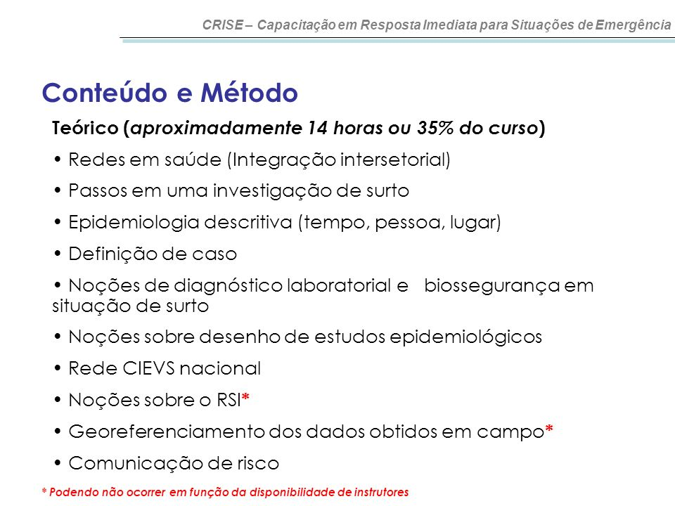Conteúdo e Método Teórico (aproximadamente 14 horas ou 35% do curso)