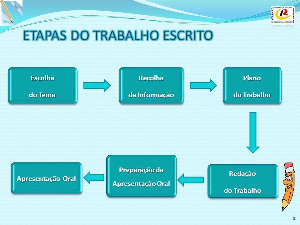 ETAPAS DO TRABALHO ESCRITO
