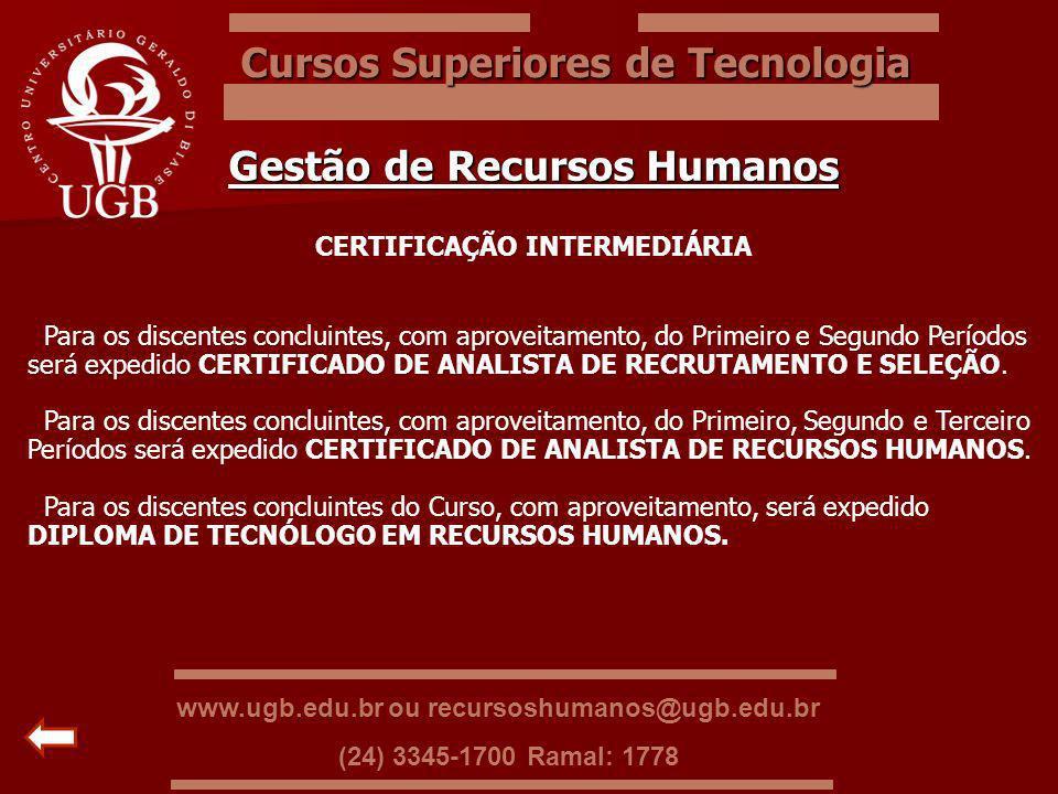 Cursos Superiores de Tecnologia Gestão de Recursos Humanos