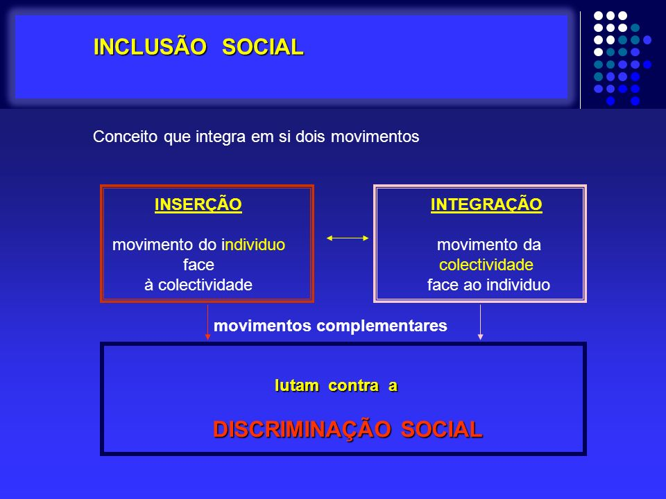 INCLUSÃO SOCIAL Conceito que integra em si dois movimentos INSERÇÃO