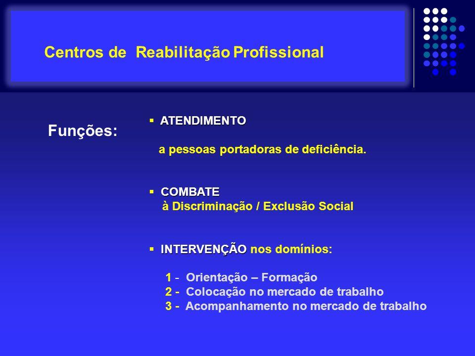 Centros de Reabilitação Profissional