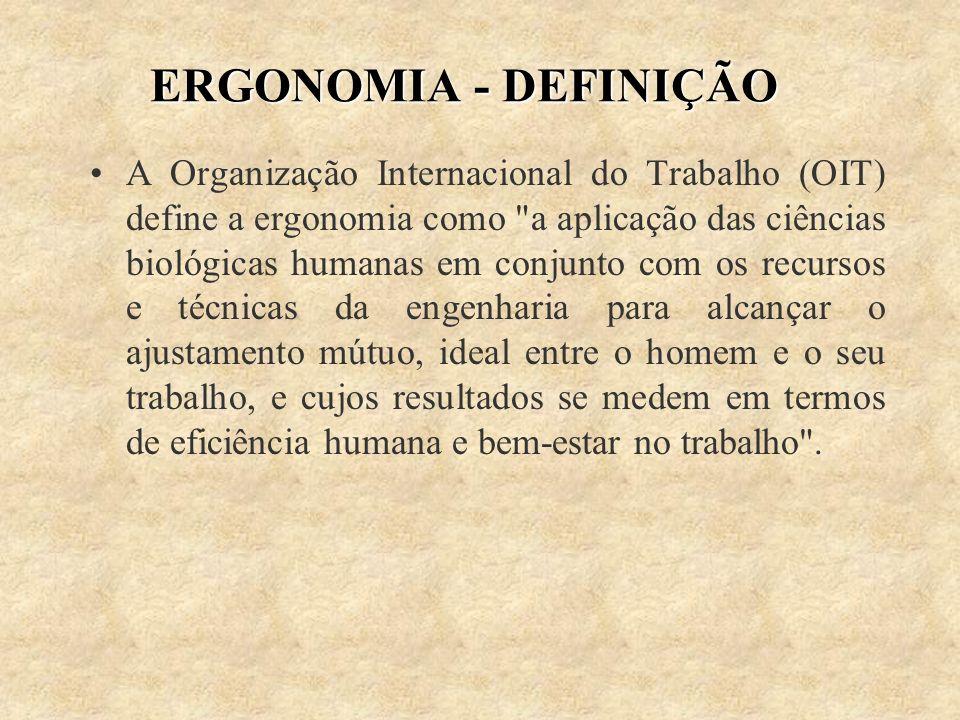 ERGONOMIA - DEFINIÇÃO