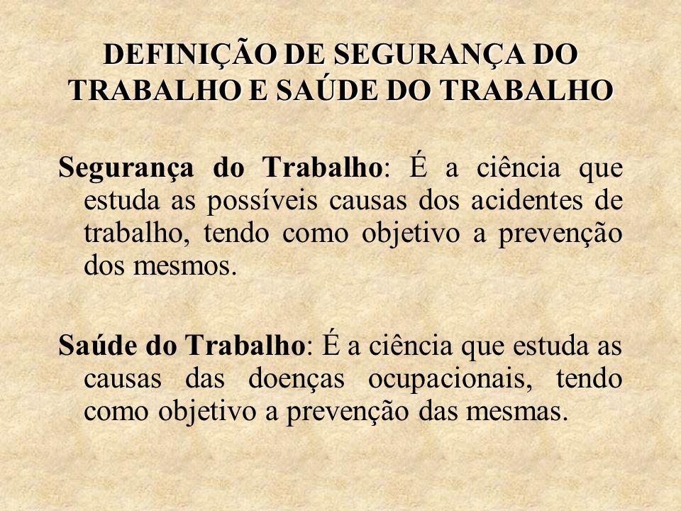DEFINIÇÃO DE SEGURANÇA DO TRABALHO E SAÚDE DO TRABALHO