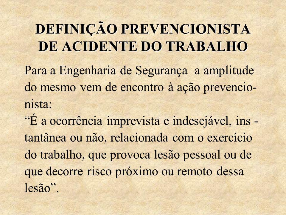 DEFINIÇÃO PREVENCIONISTA DE ACIDENTE DO TRABALHO