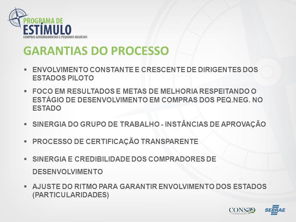GARANTIAS DO PROCESSO ENVOLVIMENTO CONSTANTE E CRESCENTE DE DIRIGENTES DOS ESTADOS PILOTO.