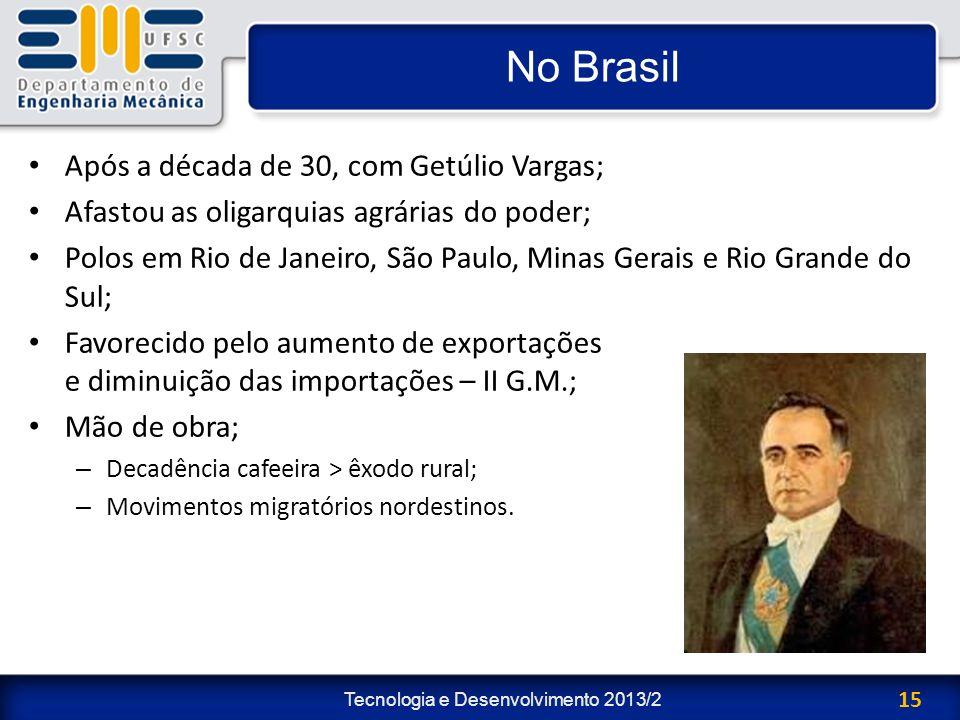No Brasil Após a década de 30, com Getúlio Vargas;