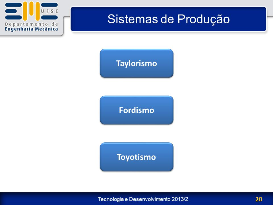 Sistemas de Produção Taylorismo Fordismo Toyotismo