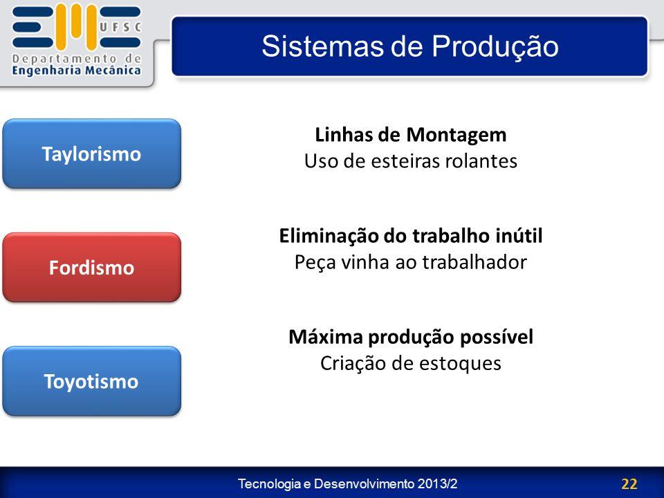 Sistemas de Produção Linhas de Montagem Taylorismo