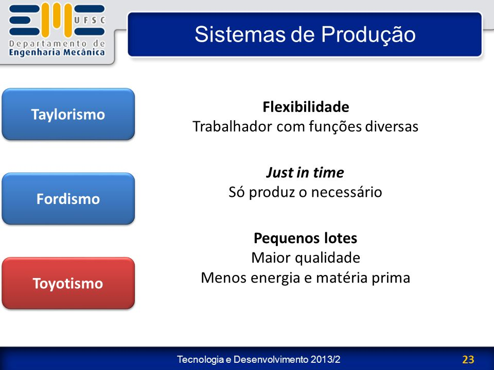 Sistemas de Produção Taylorismo Flexibilidade