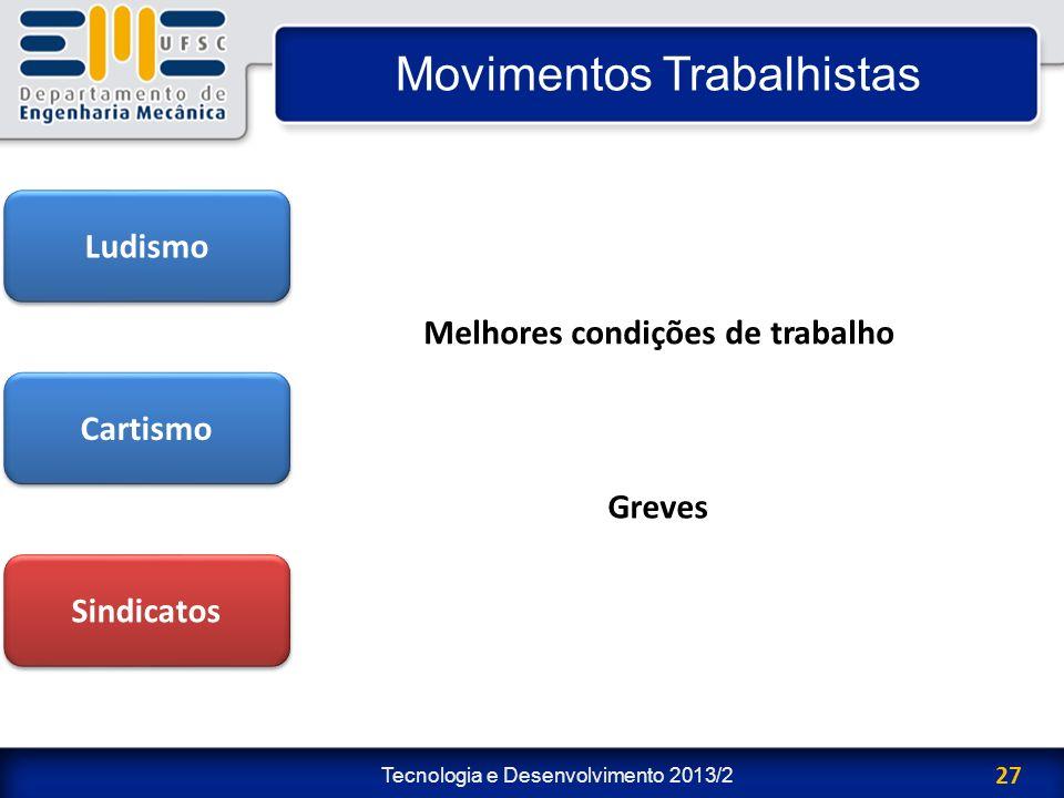 Movimentos Trabalhistas