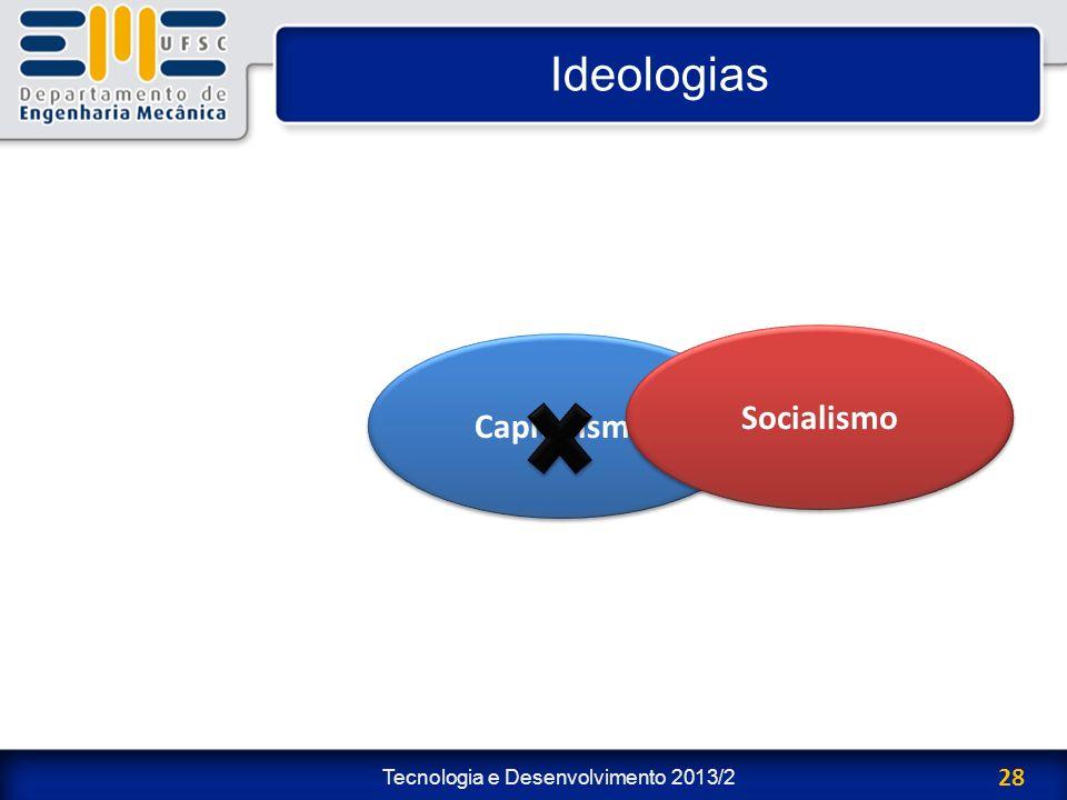 Ideologias Socialismo Capitalismo