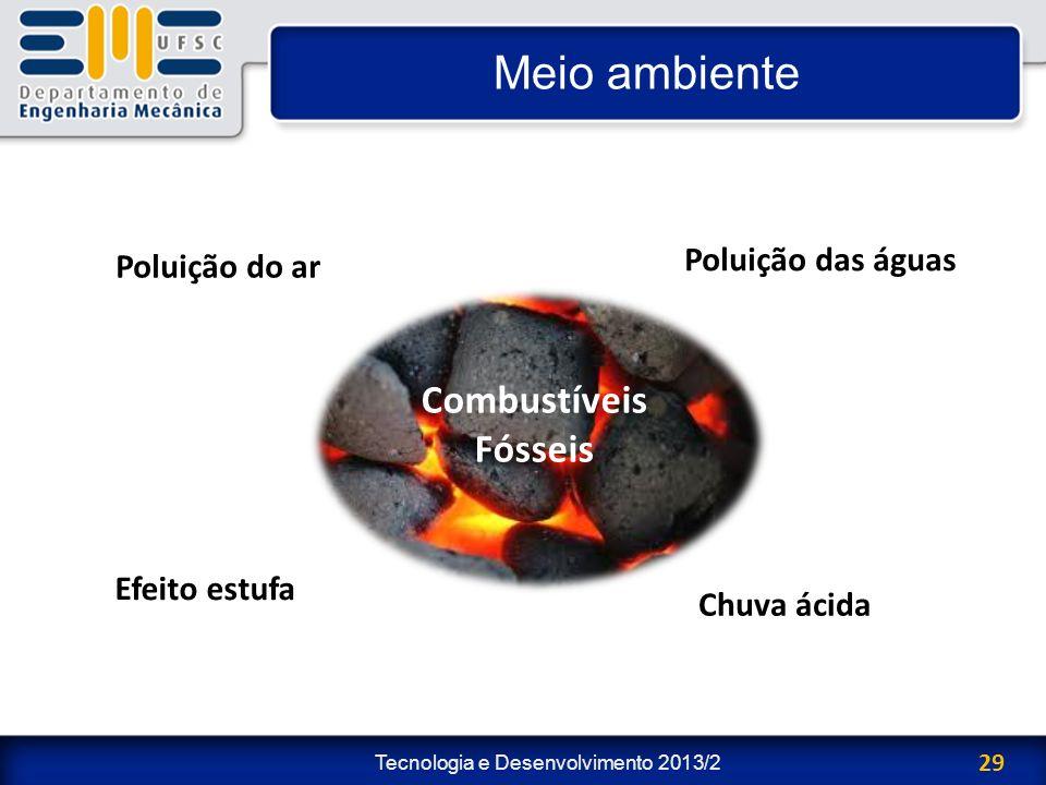 Meio ambiente Combustíveis Fósseis Poluição das águas Poluição do ar