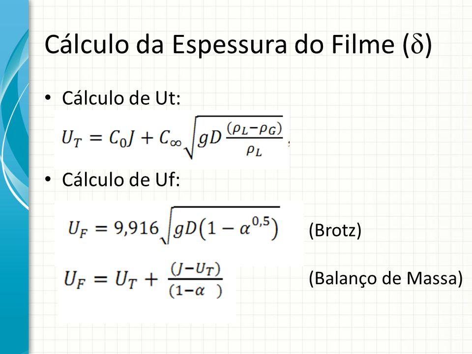 Cálculo da Espessura do Filme (δ)