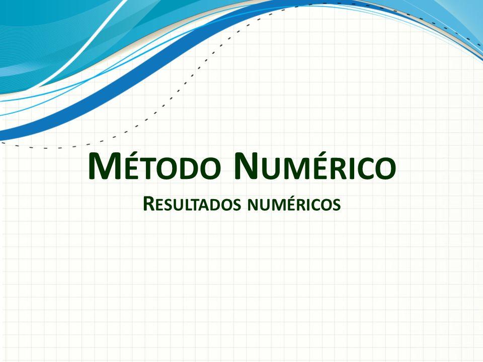 Método Numérico Resultados numéricos