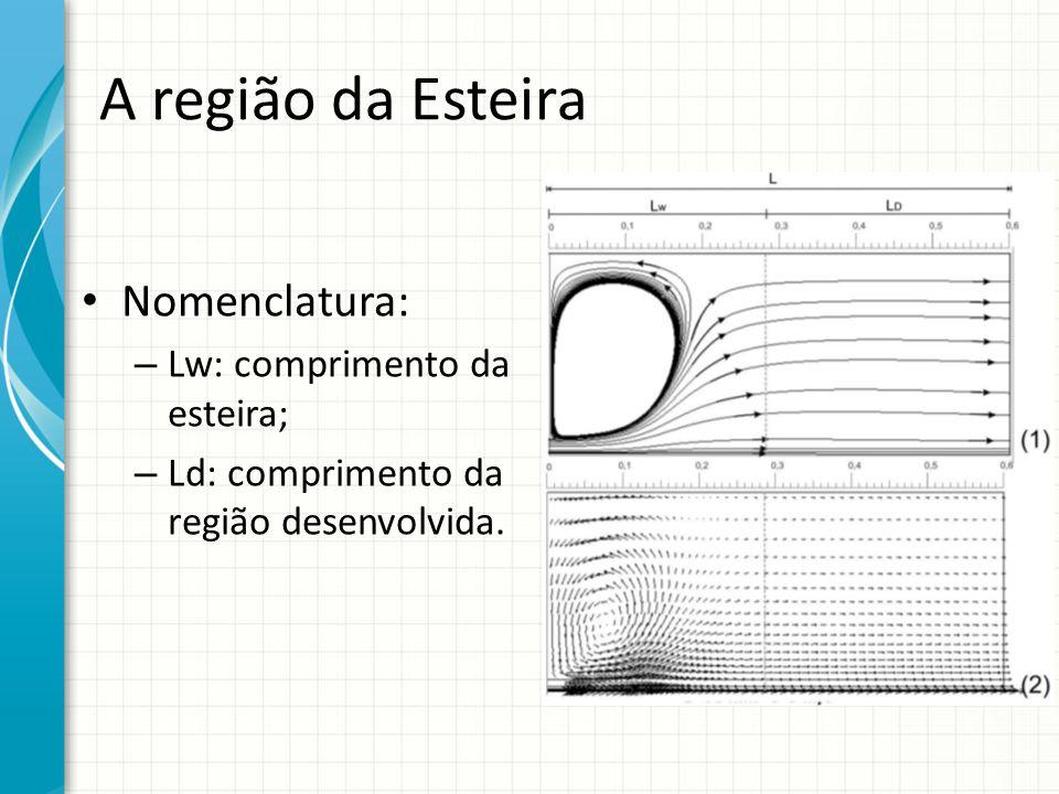 A região da Esteira Nomenclatura: Lw: comprimento da esteira;