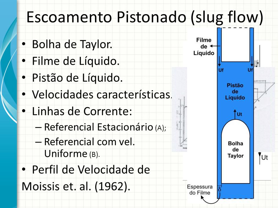 Escoamento Pistonado (slug flow)