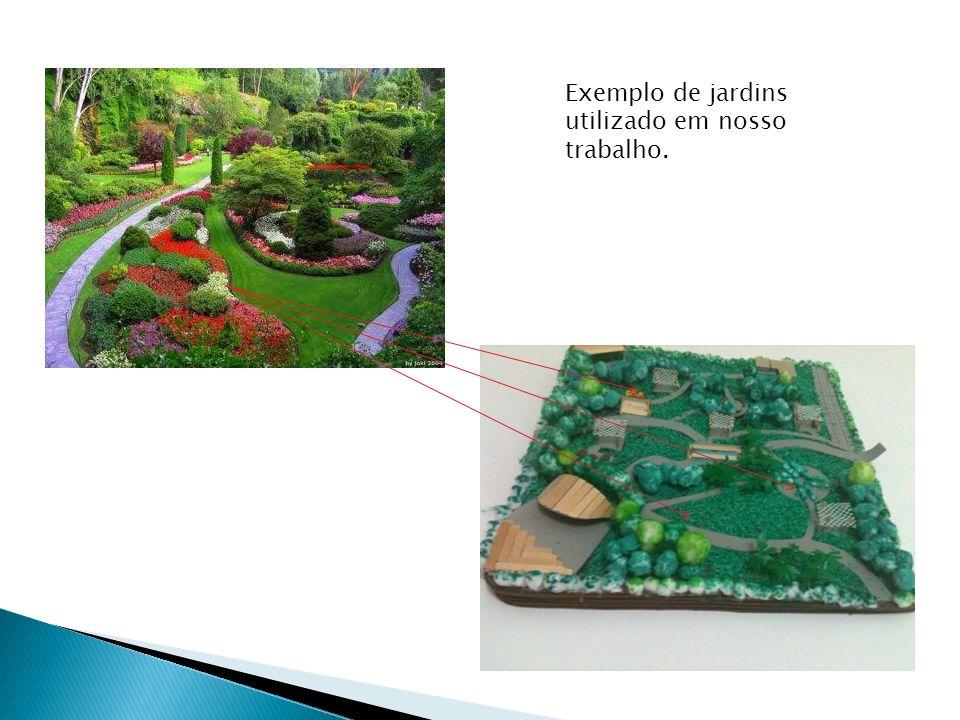 Exemplo de jardins utilizado em nosso trabalho.