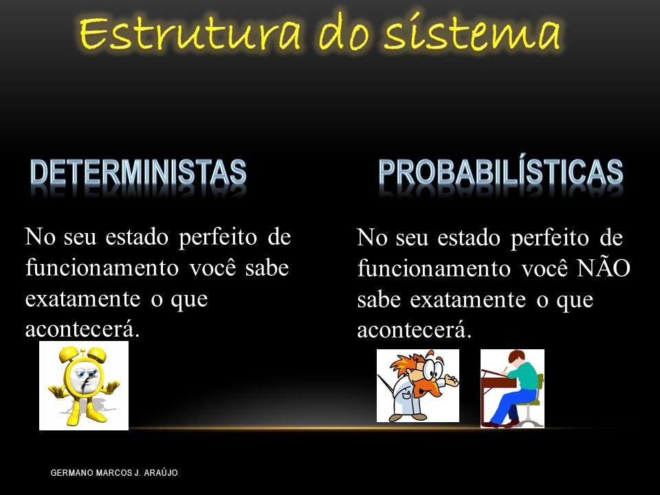 Estrutura do sistema Deterministas Probabilísticas