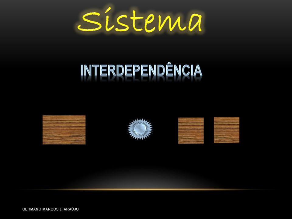 Sistema Interdependência Germano Marcos J. Araújo