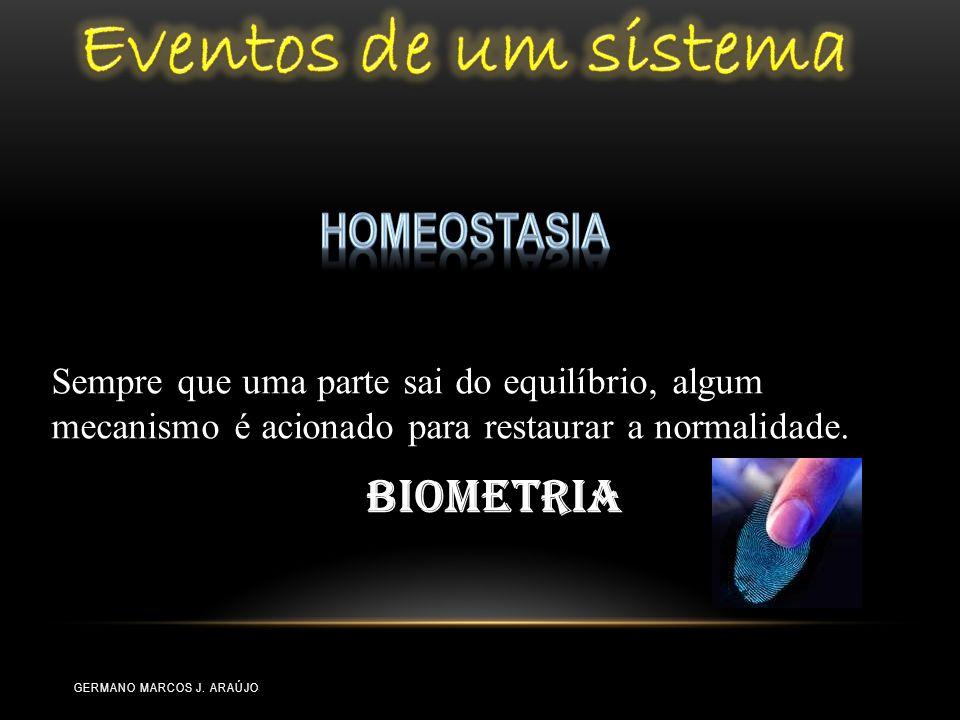 Eventos de um sistema Homeostasia Biometria
