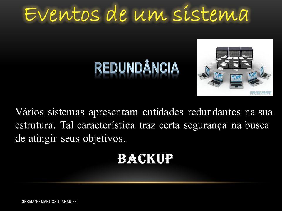Eventos de um sistema Redundância Backup