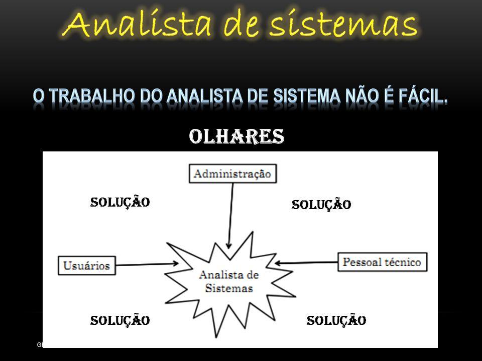 O trabalho do analista de sistema não é fácil.