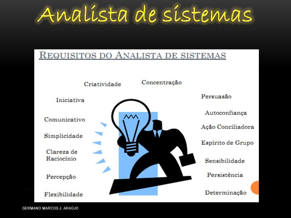 Analista de sistemas Germano Marcos J. Araújo