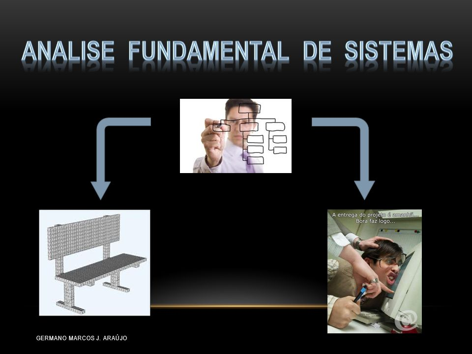 Analise fundamental de sistemas