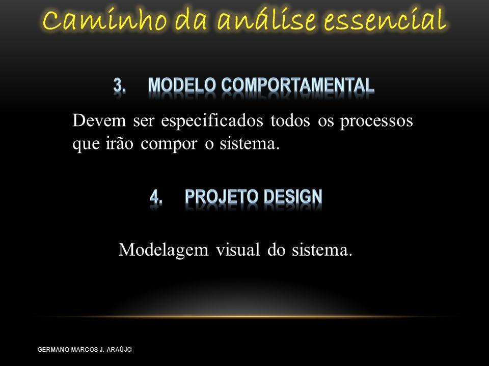 Caminho da análise essencial 3. Modelo comportamental