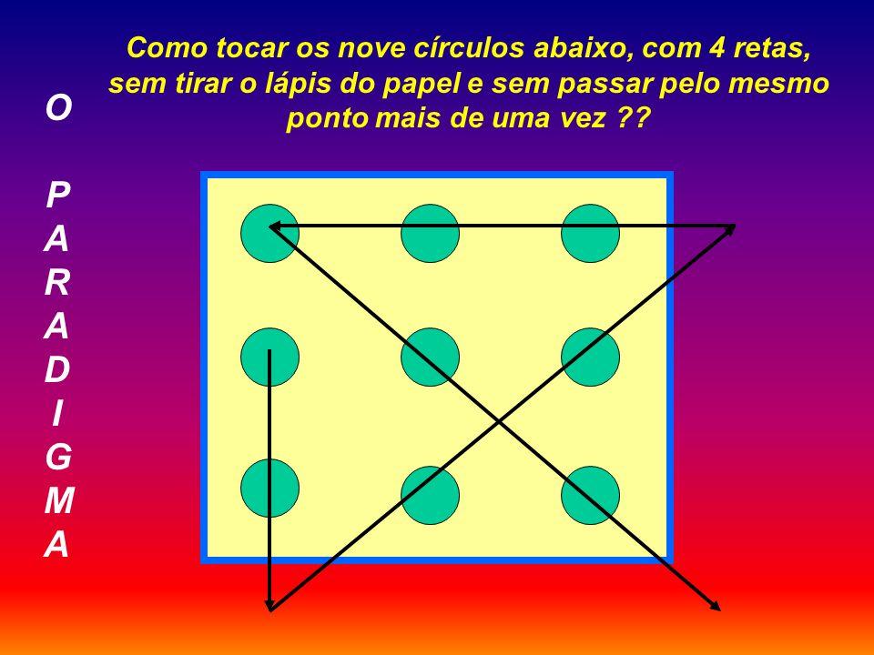 O PARADIGMA Como tocar os nove círculos abaixo, com 4 retas,