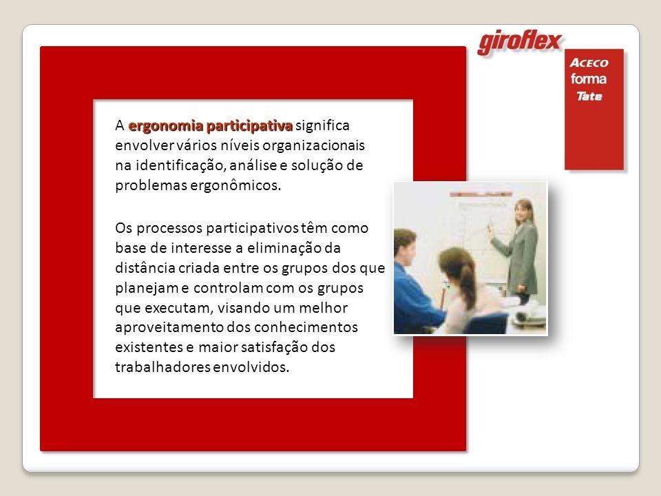 A ergonomia participativa significa envolver vários níveis organizacionais na identificação, análise e solução de problemas ergonômicos.