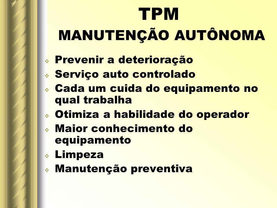 TPM MANUTENÇÃO AUTÔNOMA