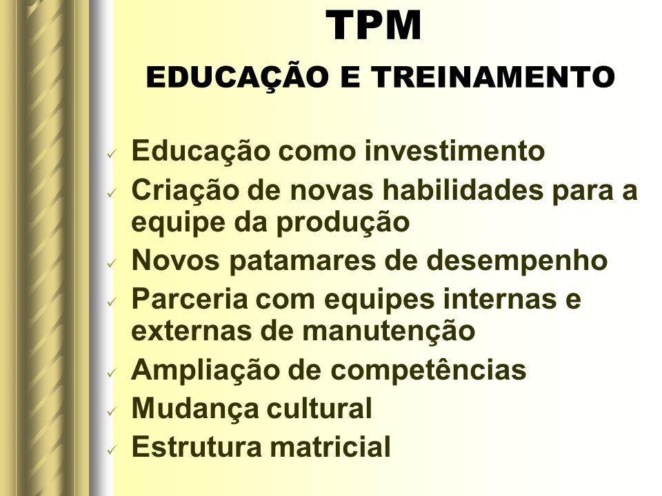 TPM EDUCAÇÃO E TREINAMENTO
