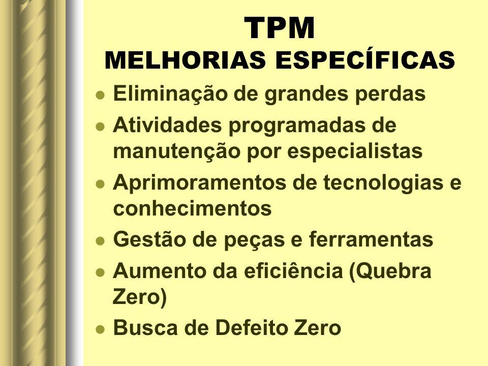 TPM MELHORIAS ESPECÍFICAS