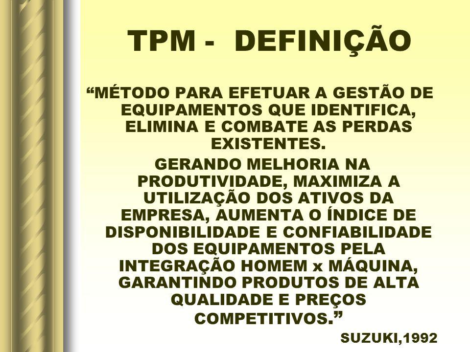 TPM - DEFINIÇÃO MÉTODO PARA EFETUAR A GESTÃO DE EQUIPAMENTOS QUE IDENTIFICA, ELIMINA E COMBATE AS PERDAS EXISTENTES.