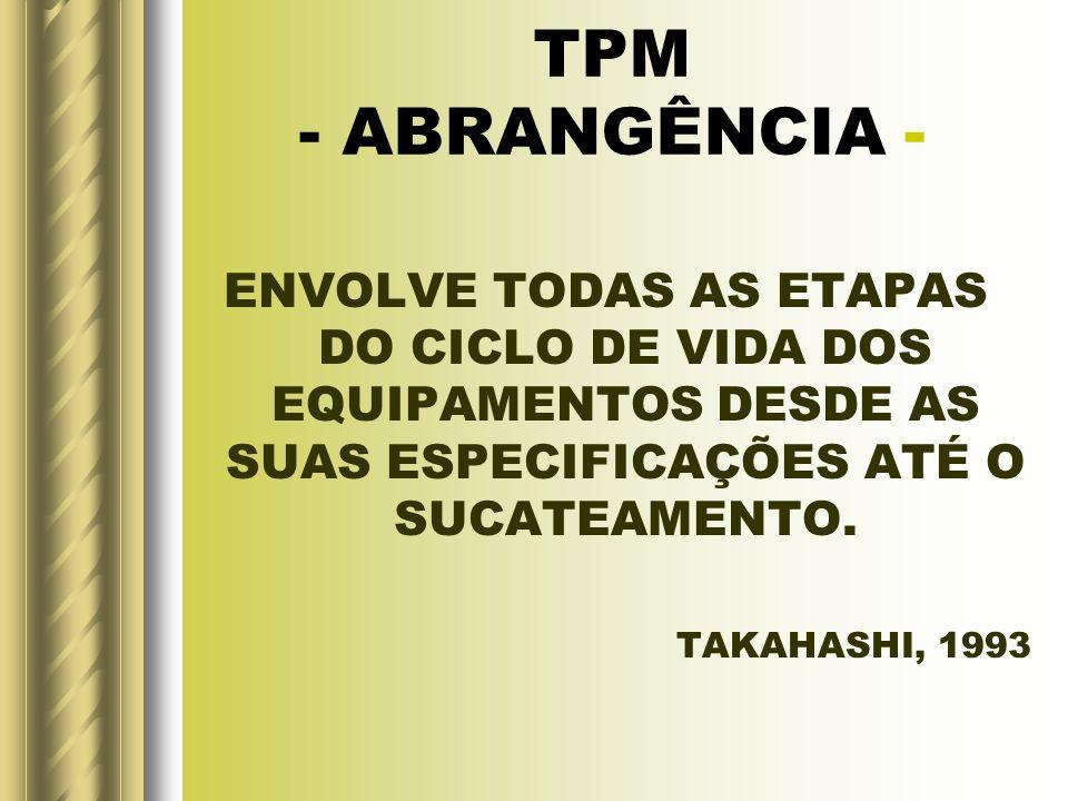 TPM - ABRANGÊNCIA - ENVOLVE TODAS AS ETAPAS DO CICLO DE VIDA DOS EQUIPAMENTOS DESDE AS SUAS ESPECIFICAÇÕES ATÉ O SUCATEAMENTO.