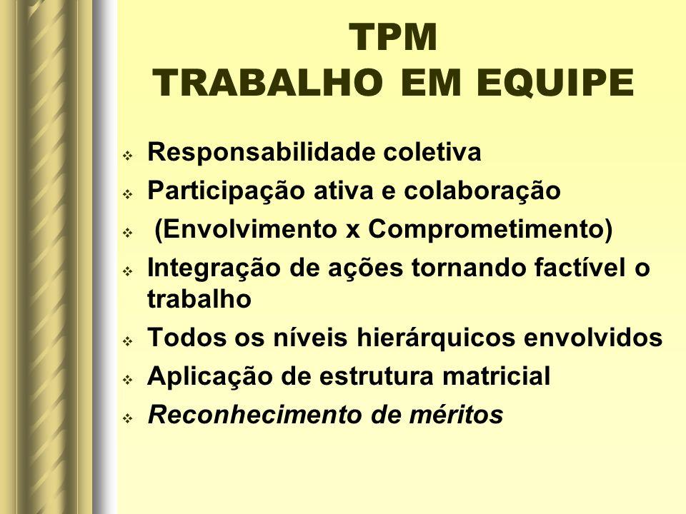TPM TRABALHO EM EQUIPE Responsabilidade coletiva