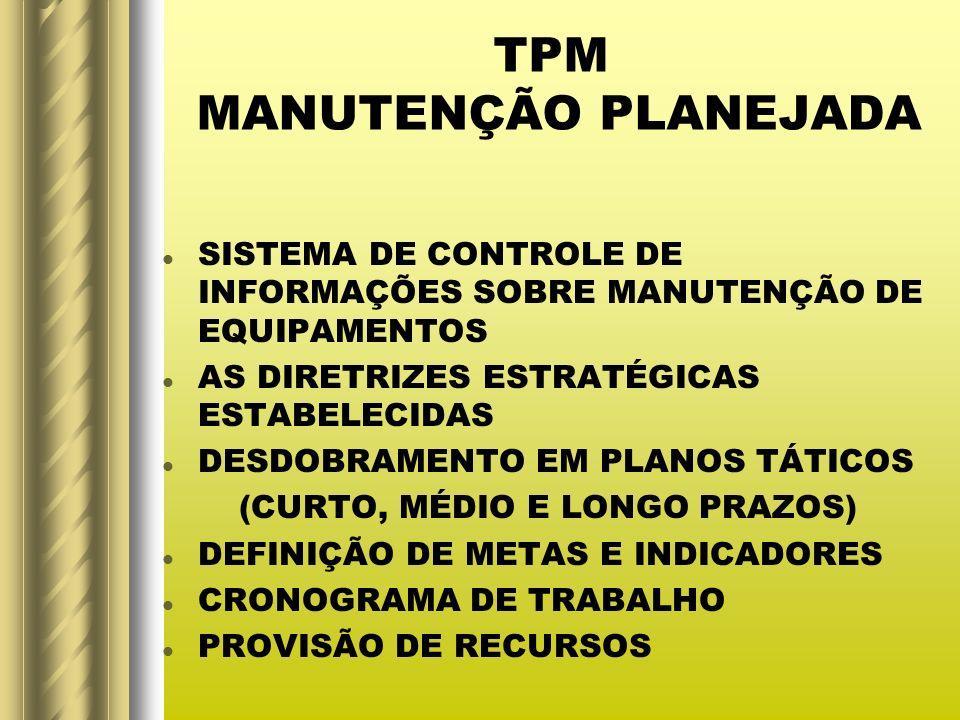 TPM MANUTENÇÃO PLANEJADA