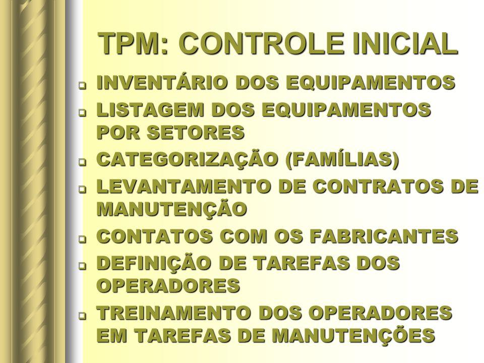TPM: CONTROLE INICIAL INVENTÁRIO DOS EQUIPAMENTOS